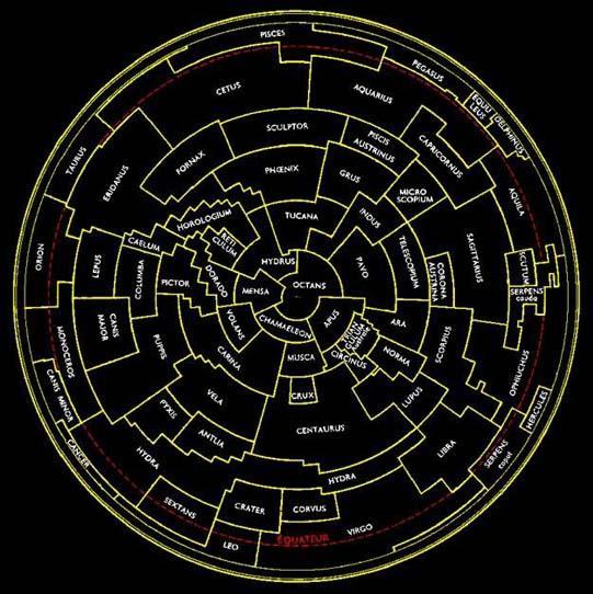 constellation hemisphere sud